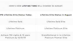 Confirmed: Marriott Extends Lifetime Platinum Premier to SPG Members with 750 Nights and 10 Years Platinum